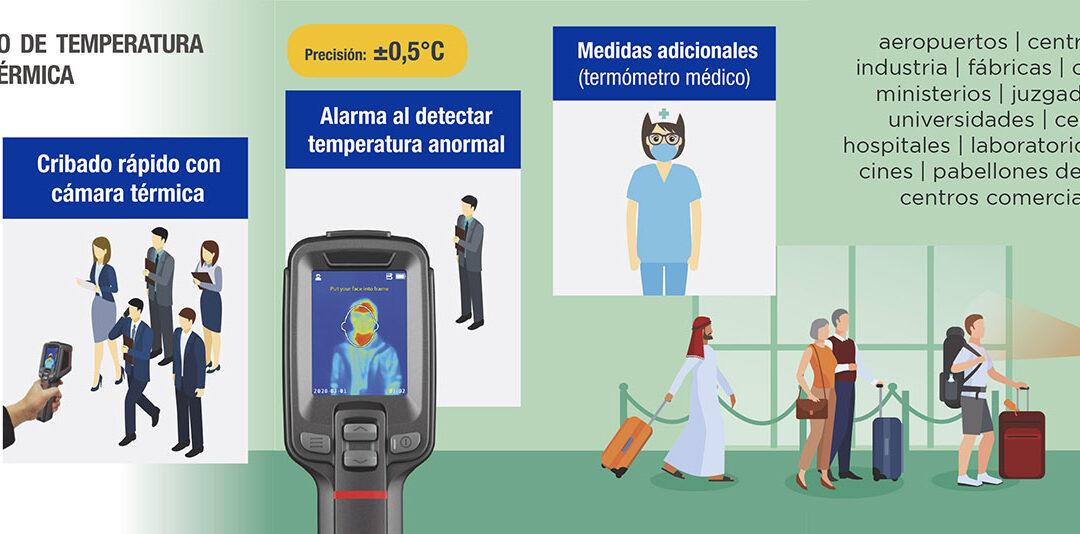 Soluciones Medición Temperatura